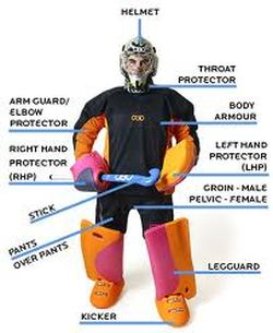 Field Hockey Goalkeeper